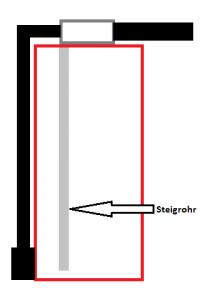 Zeichnung Dauerdrucklöscher / Permanentlöscher