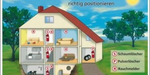 Empfehlung: Standorte für Rauchmelder und Feuerlöscher